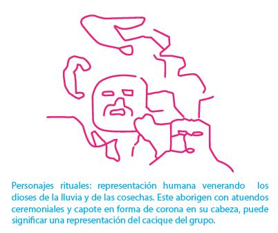 Rio lodoso-Personajes-Petroglifos