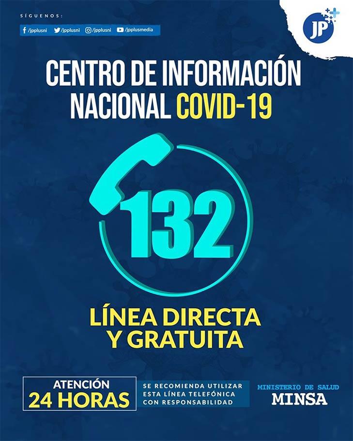 linea-covid-Nicaragua